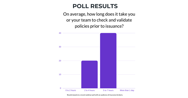 Poll Results 2