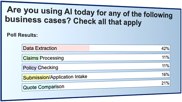 poll -use cases